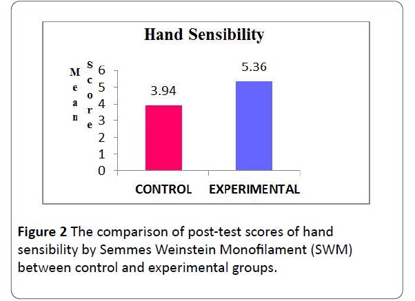 hsj-scores-hand