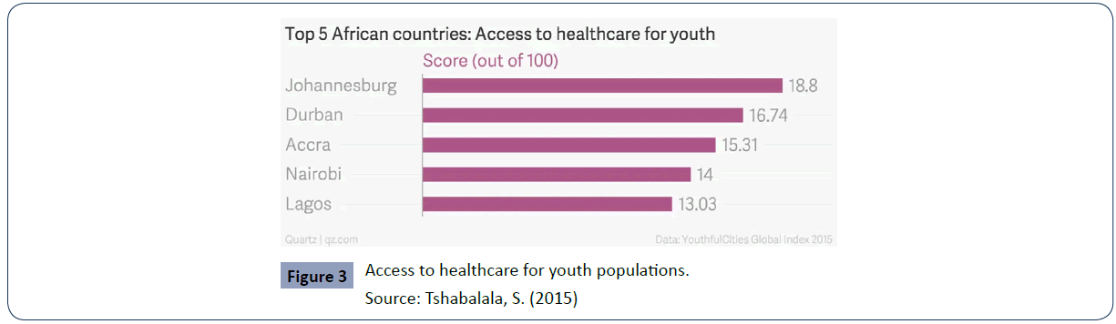 health-science-journal-populations