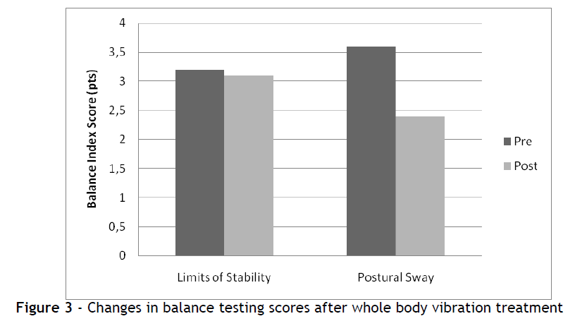 hsj-changes-balance-testing