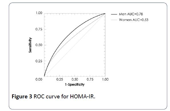 hsj-curve