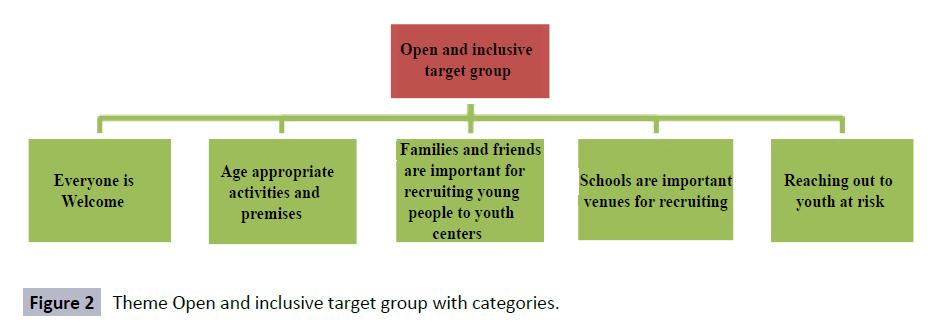 hsj-inclusive-target-categories