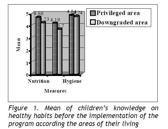 hsj-mean-childrens-knowledge