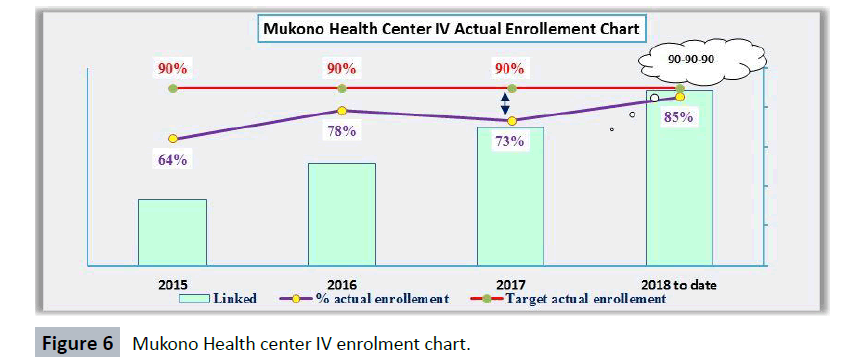hsj-mukono-health