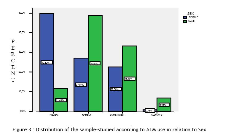 hsj-sample-studied-according