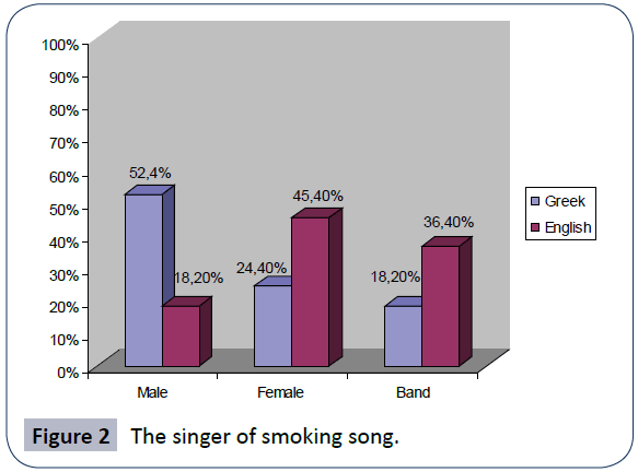 hsj-singer-smoking-song